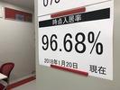 【賃貸経営を科学する】入居率の優劣について